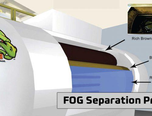 Danbury's FOG-to-fuel solution