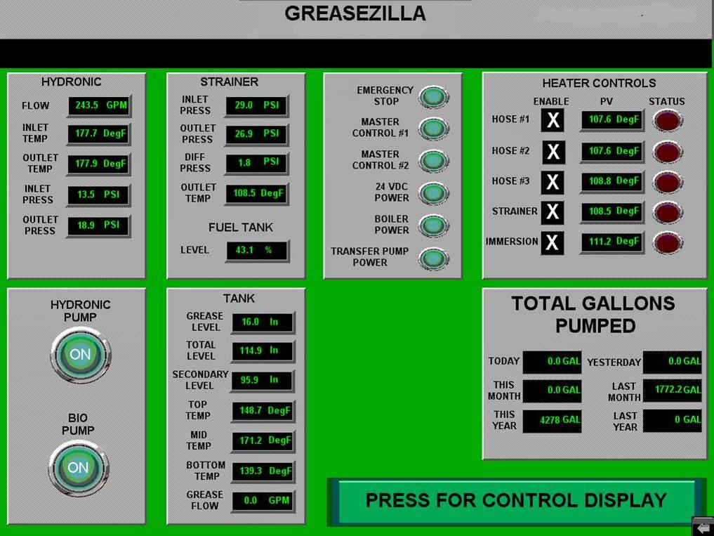 Greasezilla control display